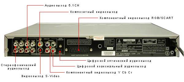 bbk 931s инструкция